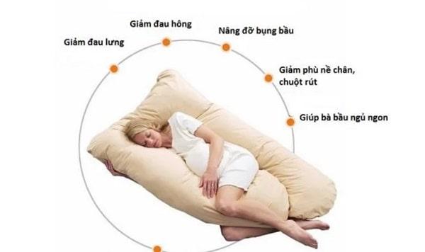 Có thể sử dụng gối để giúp tư thế ngủ thoải mái hơn